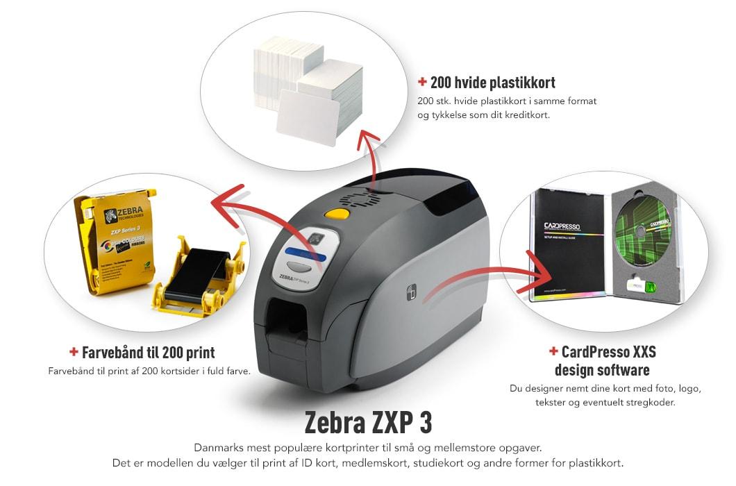 ZXP 3 kampagne